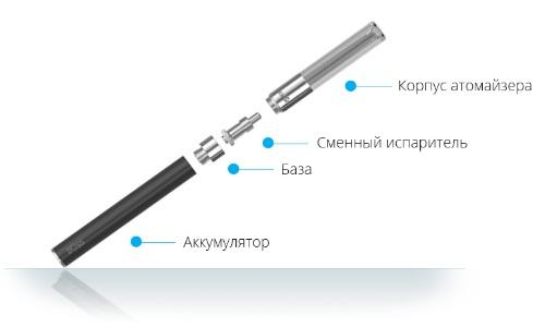 Видео как зарядить электронную сигарету