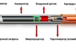 Схема устройства электронной сигареты