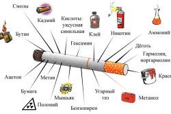 Состав сигареты