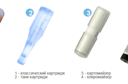 Типы испарителей электронных сигарет